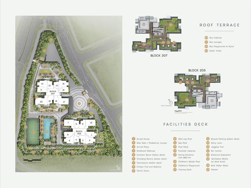 urban treasures site plan